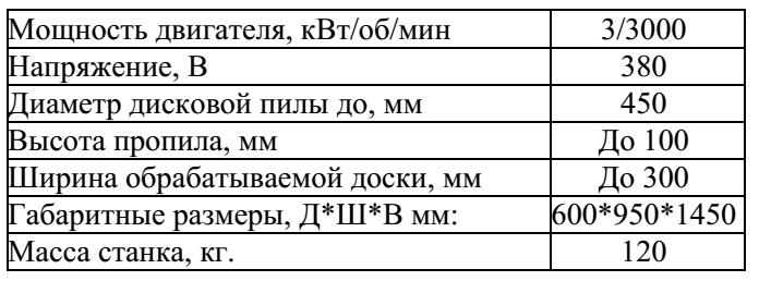 Технические характеристики cтанка торцовочного ТС-3