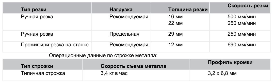 Технические характеристики Powermax45 XP