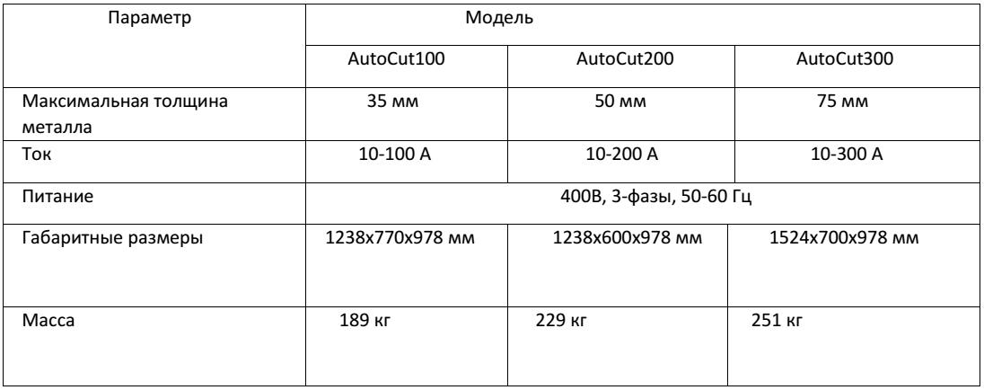 Технические характеристики плазморезы AutoCut