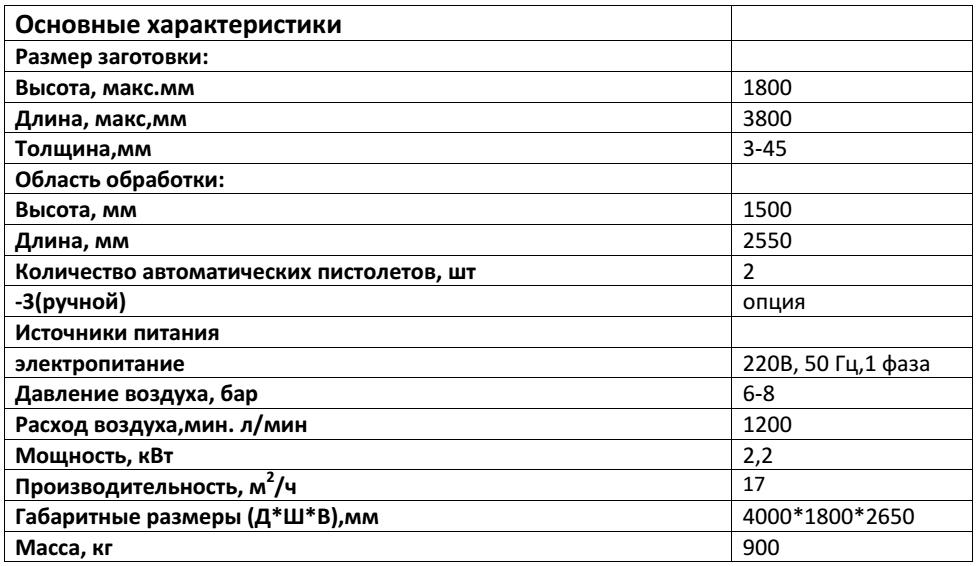 Технические характеристики АПУ 3015 PREMIUM