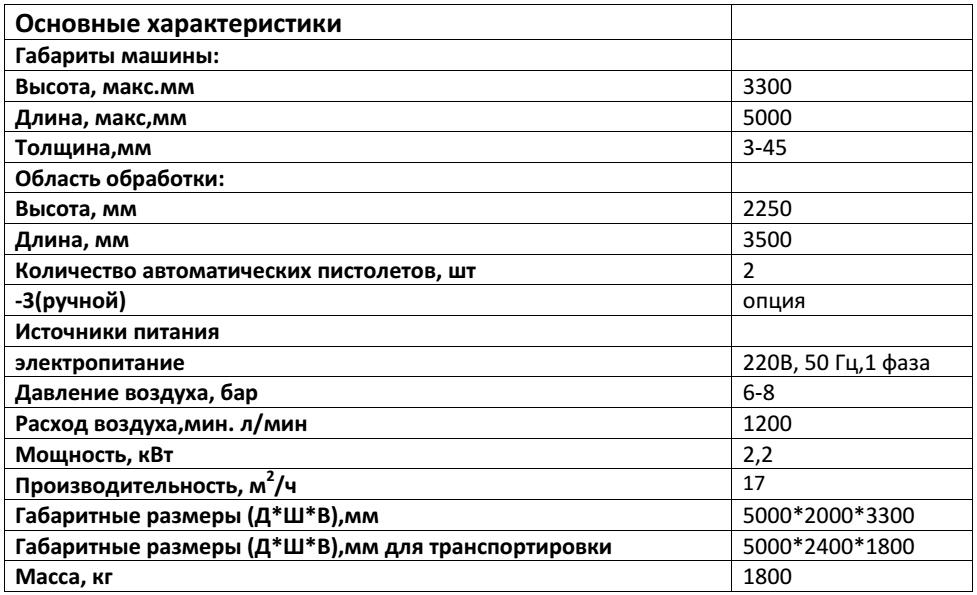 Технические характеристики АПУ 3522 PREMIUM