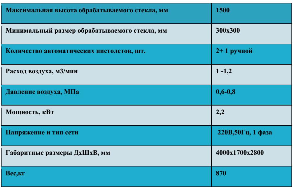 Технические характеристики АРПУ -3015