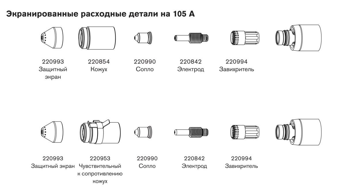 Расходные материалы FMG-105
